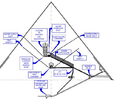 mecanisme-6e575