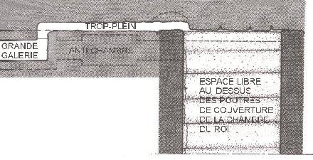 trop-plein-plan495-5c674