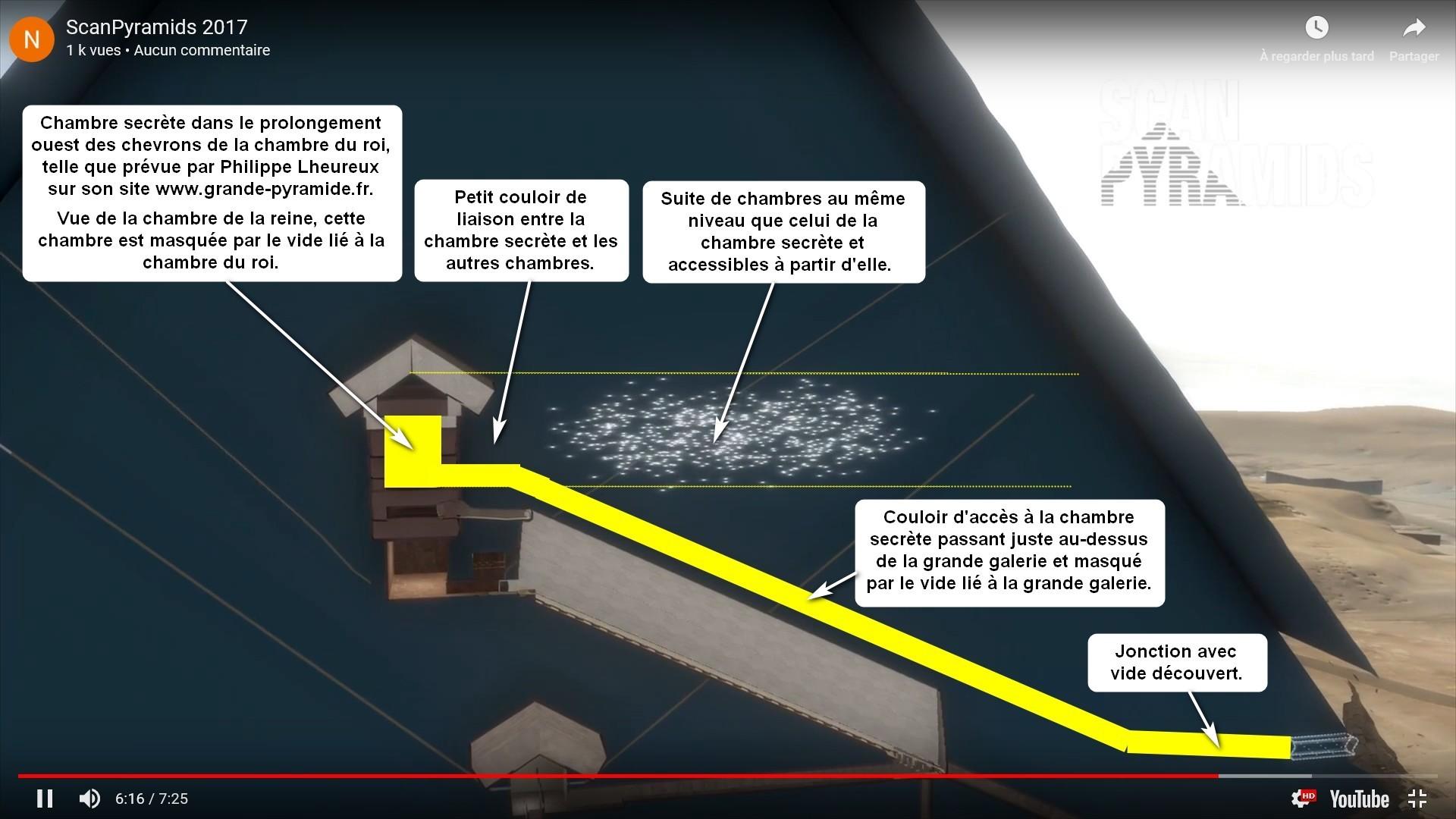chambres secretes pyramide